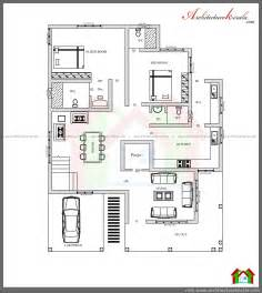 Bed Bath House Plans Gallery