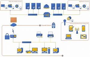 Network Diagram Visio