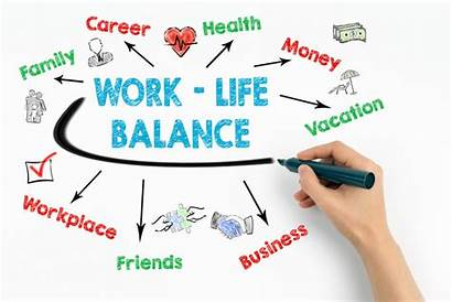 Balance Chart Important Healthy Vida Trabajo Concepto