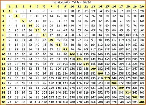 Large Multiplication Table