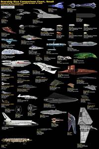 Pin Star Trek Starships on Pinterest