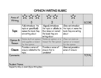 common core opinion writing rubric  bethany miller tpt