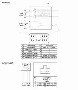 Hyundai Sonata  Power Seat Control Switch  Schematic