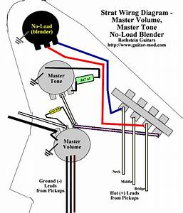 Lindy Fralin Blender Strat Wiring