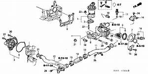 I Need To Know How To Change My Thermostat On A 2003 Honda