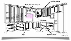 Kitchen Cabinet Diagrams Plans Diy Free Download Quilt