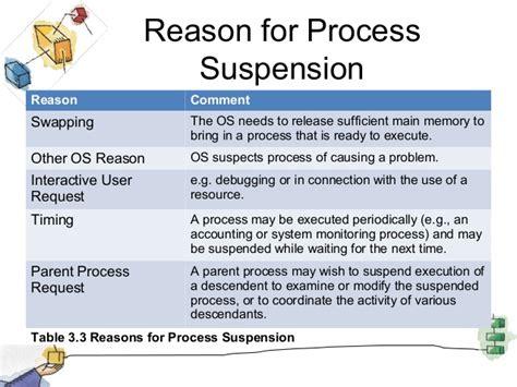 resume suspended unix