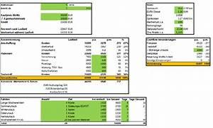 Ups Kosten Berechnen : kostenrechnung wohnmobil wohnmobil forum seite 1 ~ Themetempest.com Abrechnung