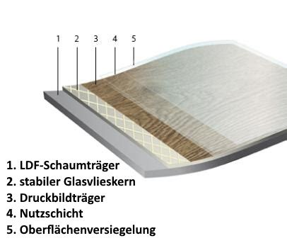 Pvc Belag Kaufen Halle Saale by Cv Belag Kaufen Cool Pvc Boden Tarkett Authentic Soft Oak