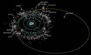 Bettwäsche Unser Sonnensystem : neuer zwergplanet im sonnensystem entdeckt ~ Michelbontemps.com Haus und Dekorationen