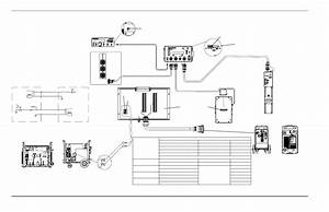 Hypertherm Powermax 1000 Wiring Diagram