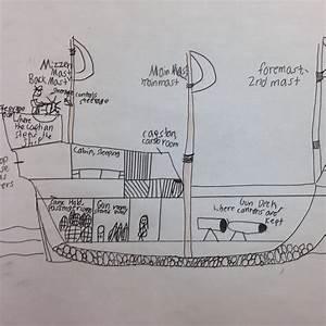 Classroom Freebies Too  Mayflower Diagrams