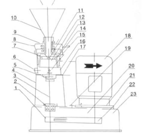 vertical  horizontal industrial  colloid mill grinder machine manufacturer  supplier