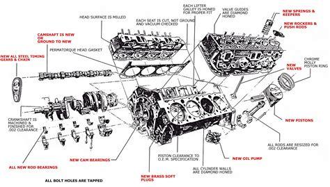 2005 Dodge Ram Fuse Box Quadzilla by Truck Engine Diagram Wiring Diagram