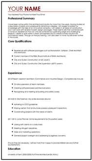 Modern CV Examples