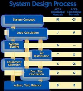 Manual J Calculation Spreadsheet Within 23 Beautiful