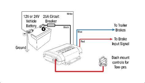 electric trailer brake controller wiring diagram wiring