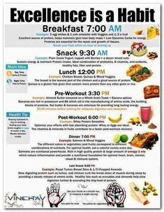 How you might top lean belly breakthrough food list recipes reviews