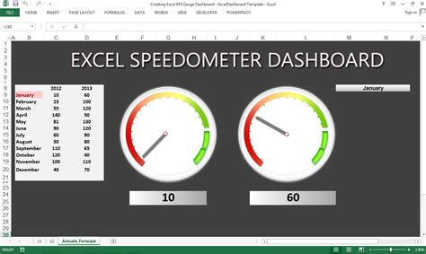 Speedometer Template Costumepartyrun