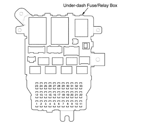 Fuse Box In Honda Accord 2004 by 2004 Honda Accord V6 Fuse Box Diagram