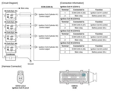 Kia Cee Ignition Coil Schematic Diagrams System