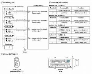 Kia Cee U0026 39 D - Ignition Coil Schematic Diagrams