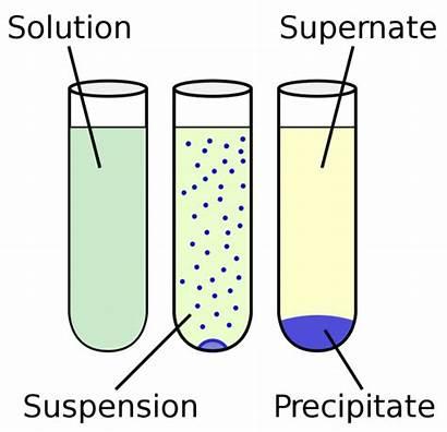 Mixtures Heterogeneous Chemistry Examples Diagram Chemical Precipitation