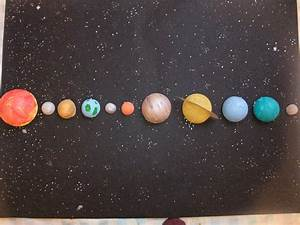 Order Of Planets Acronym