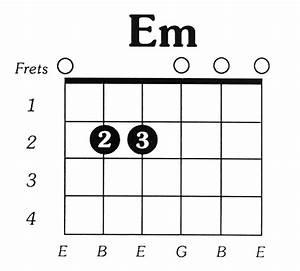 Class Recording  Strumming D Major  U0026 E Minor  U00ab Introduction To Guitar