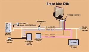 Motor Runs On Brake Rite Ehb Electric Over Hydraulic