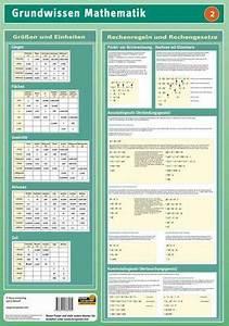 Gewichtsabnahme Berechnen : die besten 25 rechner ideen auf pinterest schule der zukunft informatik und 19 gesetz nderung ~ Themetempest.com Abrechnung
