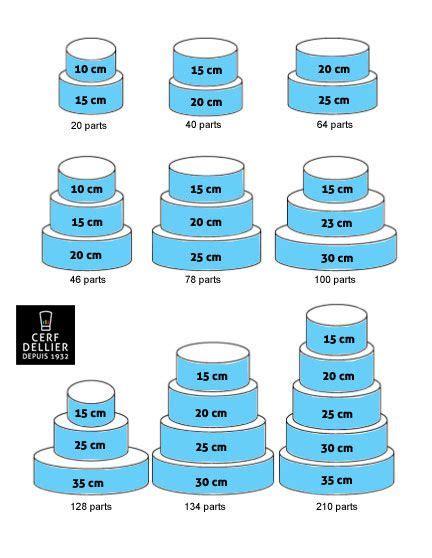 gateau d anniversaire herve cuisine les 25 meilleures idées concernant gâteau à étage sur