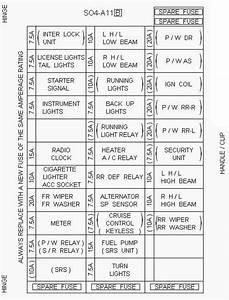 94 Civic Fuse Panel Diagram