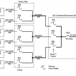 Wiring Diagram Circuit Breaker Locator by 1 Exle Of A Pv Array Wiring Diagram Showing Disconnect