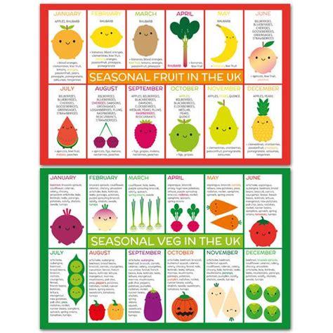 uk seasonal fruits vegetables charts fruit  season