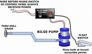 31 Bilge Pump Wiring Diagram With Float Switch
