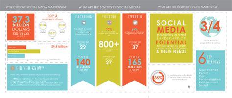 social media infographic alexandra cardenas