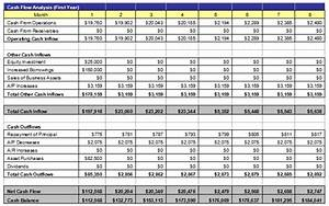 wonderful construction cash flow template pictures With cash flow template for business plan