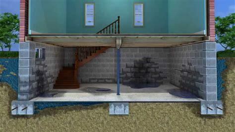 hydrostatic pressure everdry waterproofing