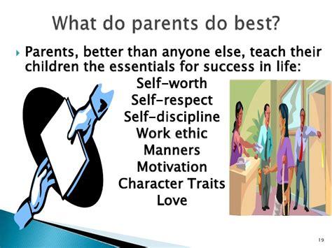 Parent Involvement Presentation