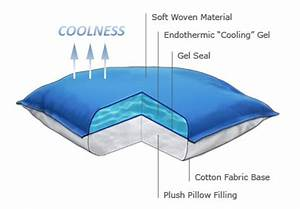 temperature adjusting pillows women health info blog With cold pillows for hot flashes