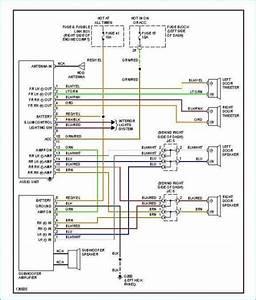 Nissan Navara D22 Radio Wiring Diagram