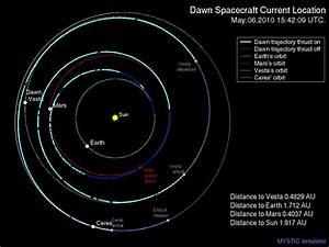 Haumea Dwarf Planet Orbit - Pics about space
