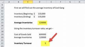 Inventory Turnover Ratio Formula | Calculator (with Excel ...