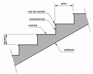 Hauteur Marche Escalier Extérieur : marche escalier wikip dia ~ Farleysfitness.com Idées de Décoration