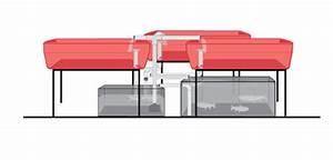 Guide To Ibc Aquaponics System Simple Setup