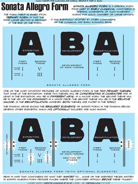 sonata allegro form by toby issuu