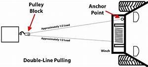 Superwinch Talon Series Off-road Winch - Wire Rope - Roller Fairlead