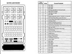 similiar ford e fuse panel keywords can you send me a diagram for a1999 e350 fuse panel