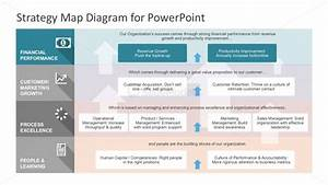 Powerpoint Strategy Map With Arrows And Diagrams